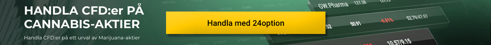 Handla CFD på 24Option